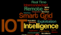 Tag cloud sul concetto di smart grid